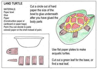 Paper Bowl Turtle | Kids' Crafts | Fun Craft Ideas | FirstPalette.com | 284x397
